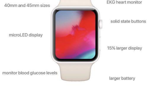 2018年 新型Apple Watch。Apple Watch series4 は新型iPhoneと同じく9月23日発表。