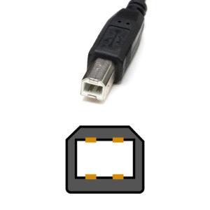 USB形状種類