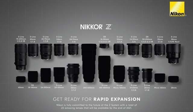 Nikon Z レンズラインナップ